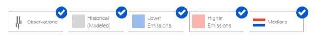 emissions key
