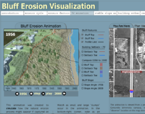 Bluff erosion visualization